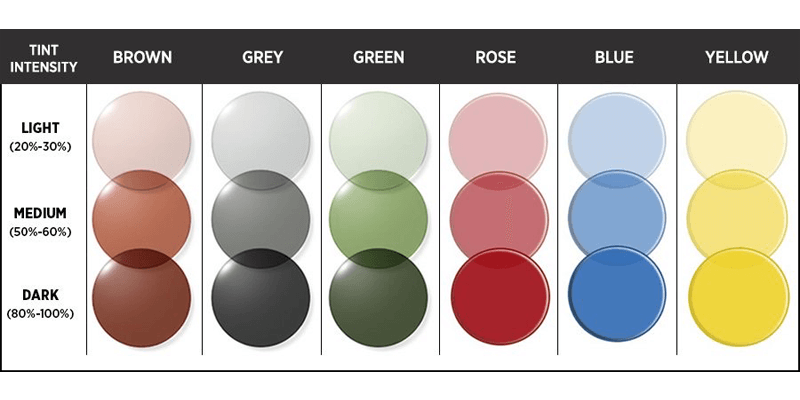 Lens Colour Options