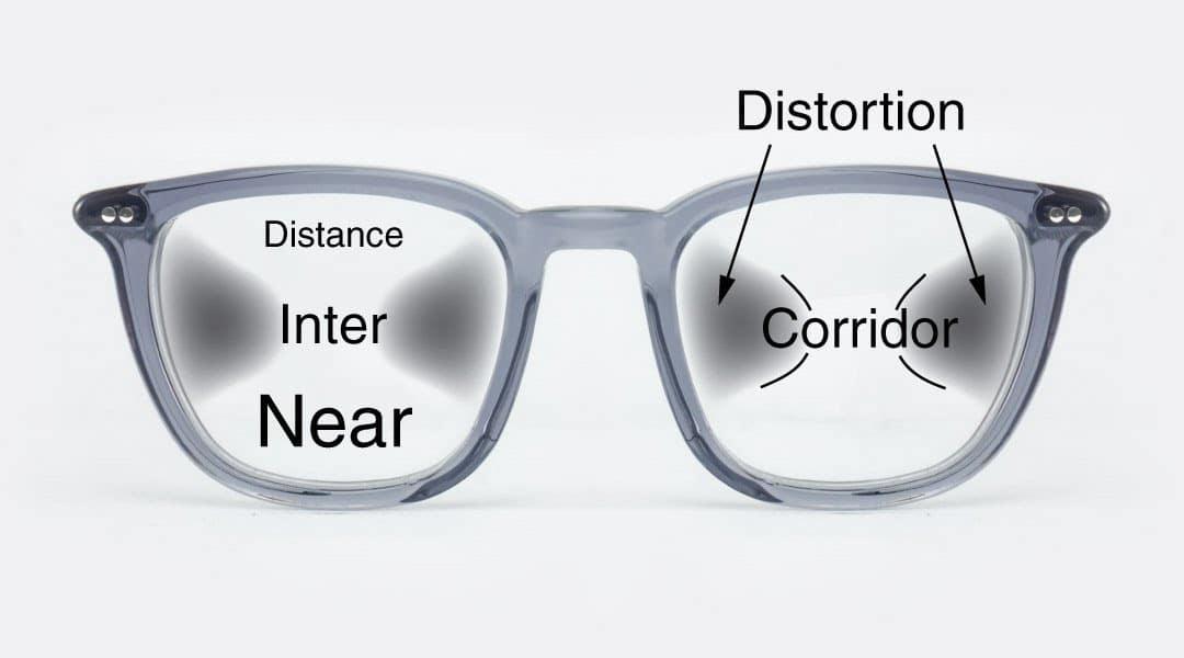 What are FreeForm varifocal lenses? - Reglazemyspex