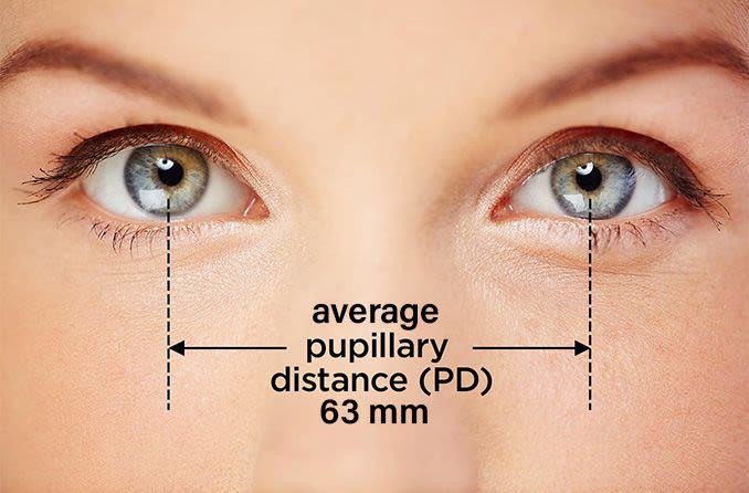 How Do I Know My Pupillary Distance